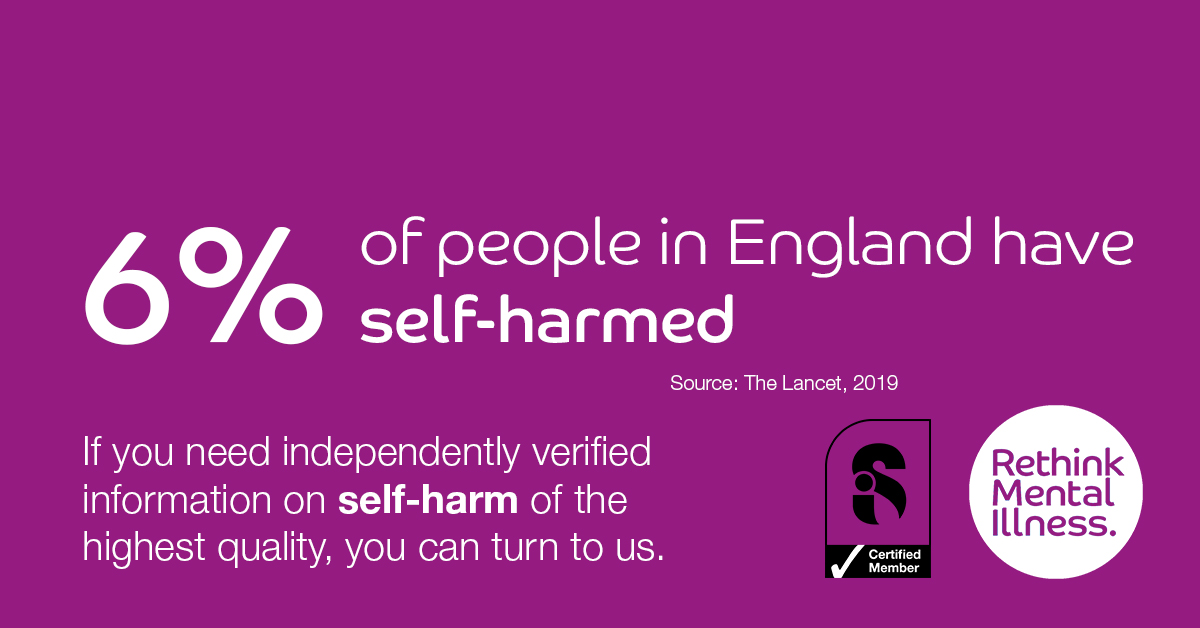 Self-harm - what you need to know